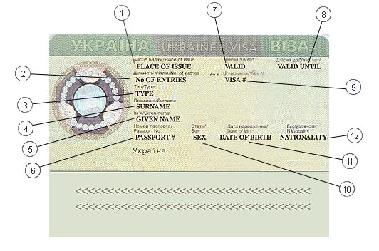 How to read your Ukrainian Visa